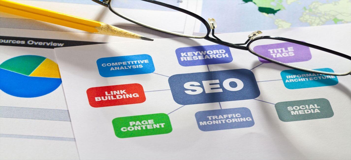 Изготовление сайта продвижение создание, раскрутка сайтов, оптимизация и продвижение сайтов в петербурге